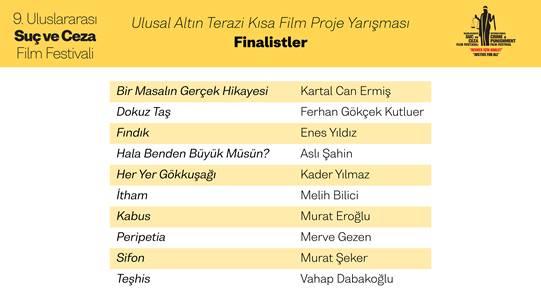 Altın Terazi Kısa Film Proje Yarışması Finalistleri